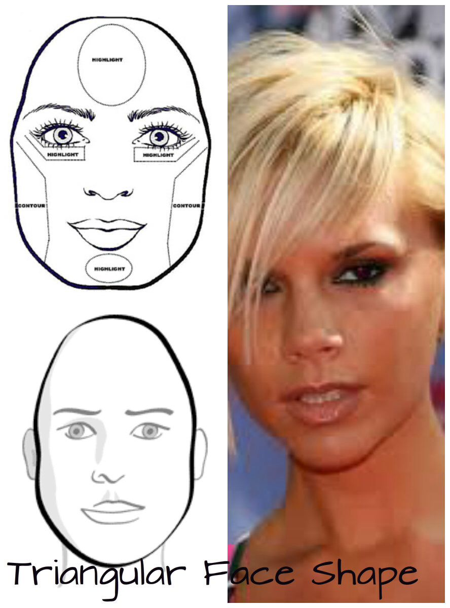 for triangular face shapes, the forehead and cheekbones are