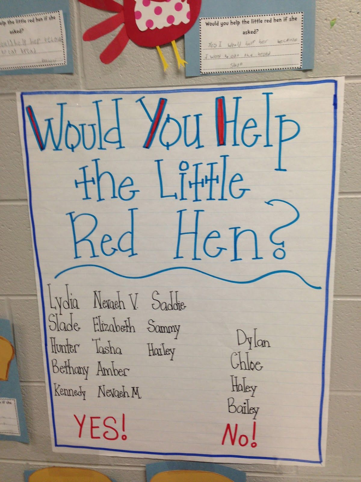 Would You Help The Little Red Hen Graph