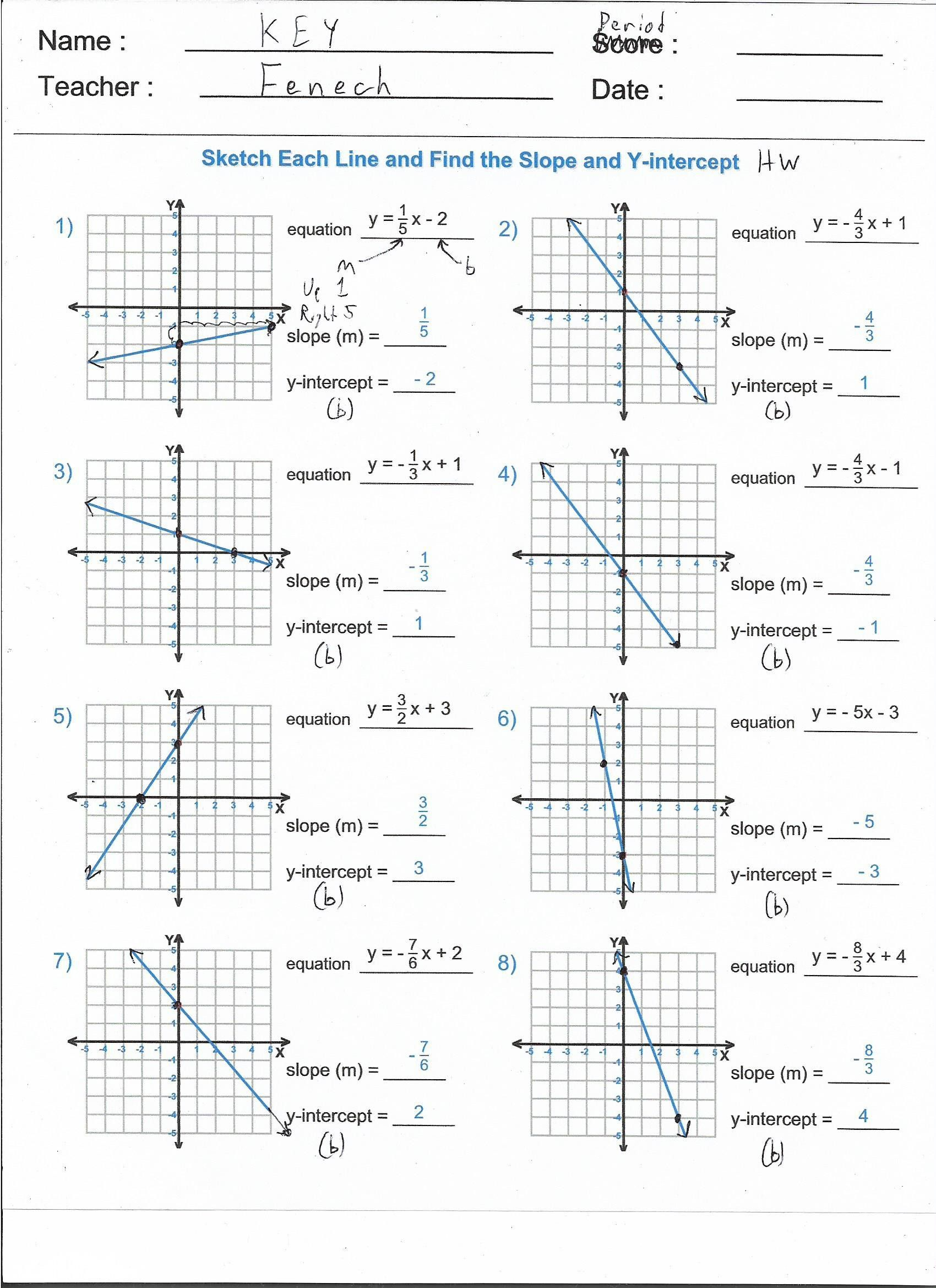 Writing Equations Of Lines Worksheets