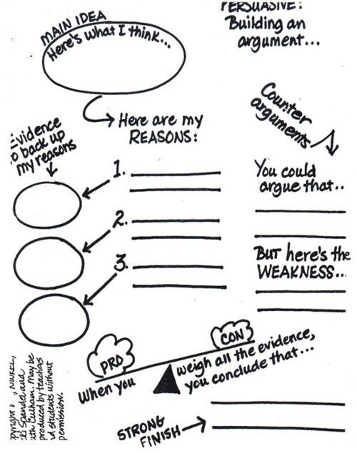 Graphic Organizers in speech. This site has lots of ideas