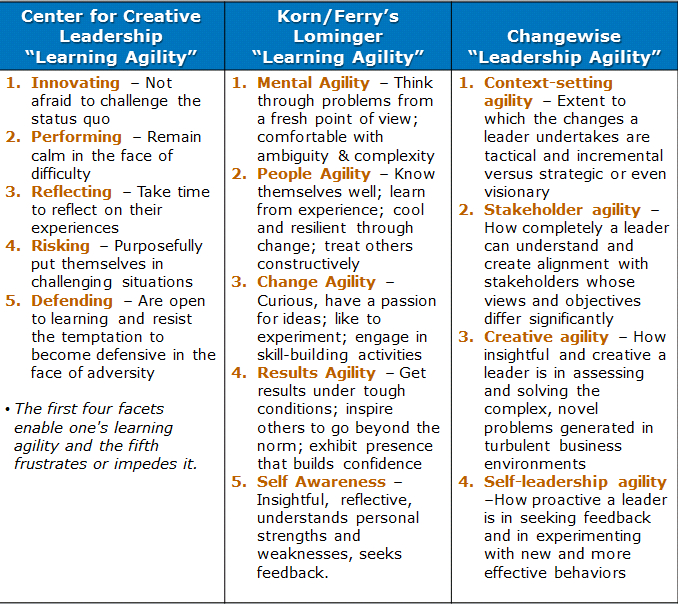 Compare and contrast organization development and organization transformation how are they similar o