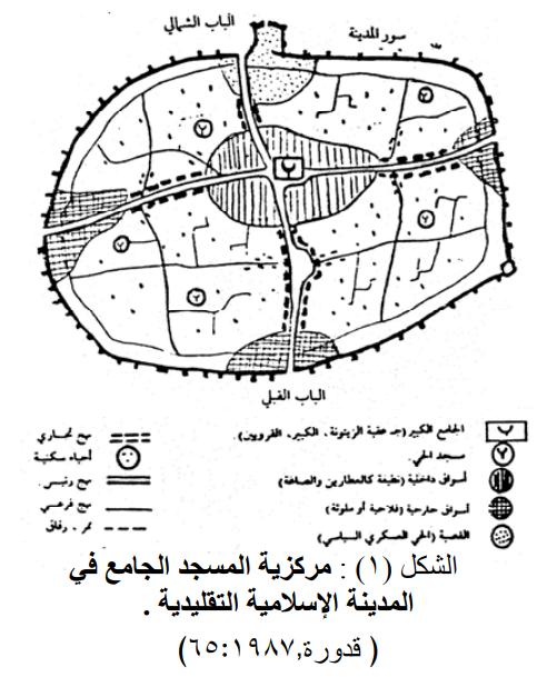 الجغرافيا دراسات و أبحاث جغرافية أثر التغيرات المورفولوجية في النسيج الحضري على خصا Blog Posts Geography Blog