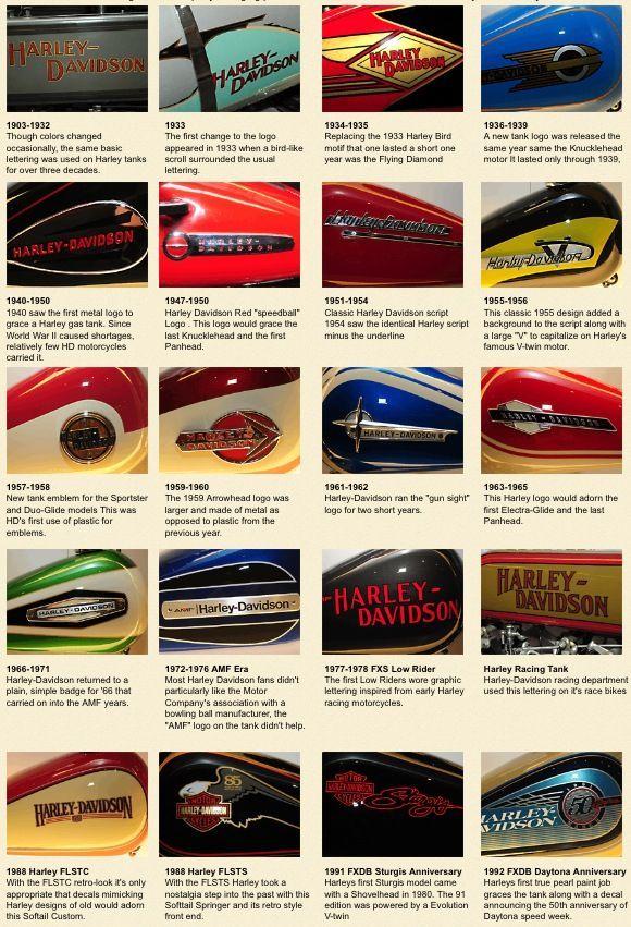 85a4adda1996386d410d27e812fa020b Jpg 580 851 Vintage Harley Harley Harley Davidson