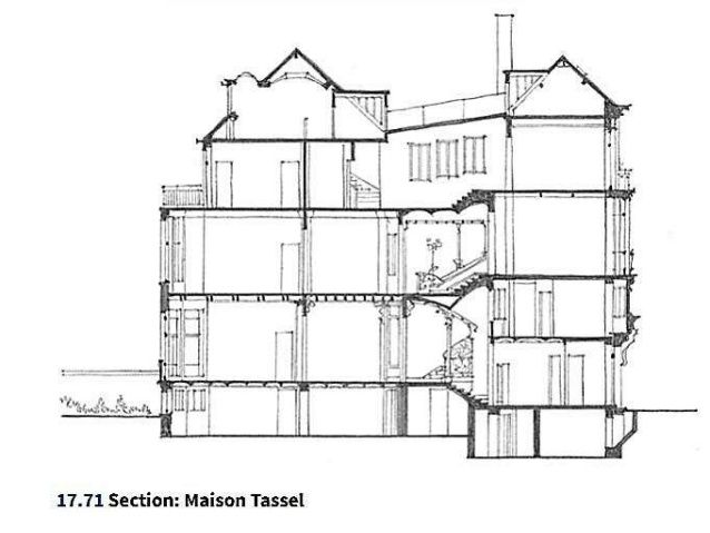 Section of Hotel Tassel (1892 -1893) - Victor Horta Art nouveau - dessiner un plan de maison
