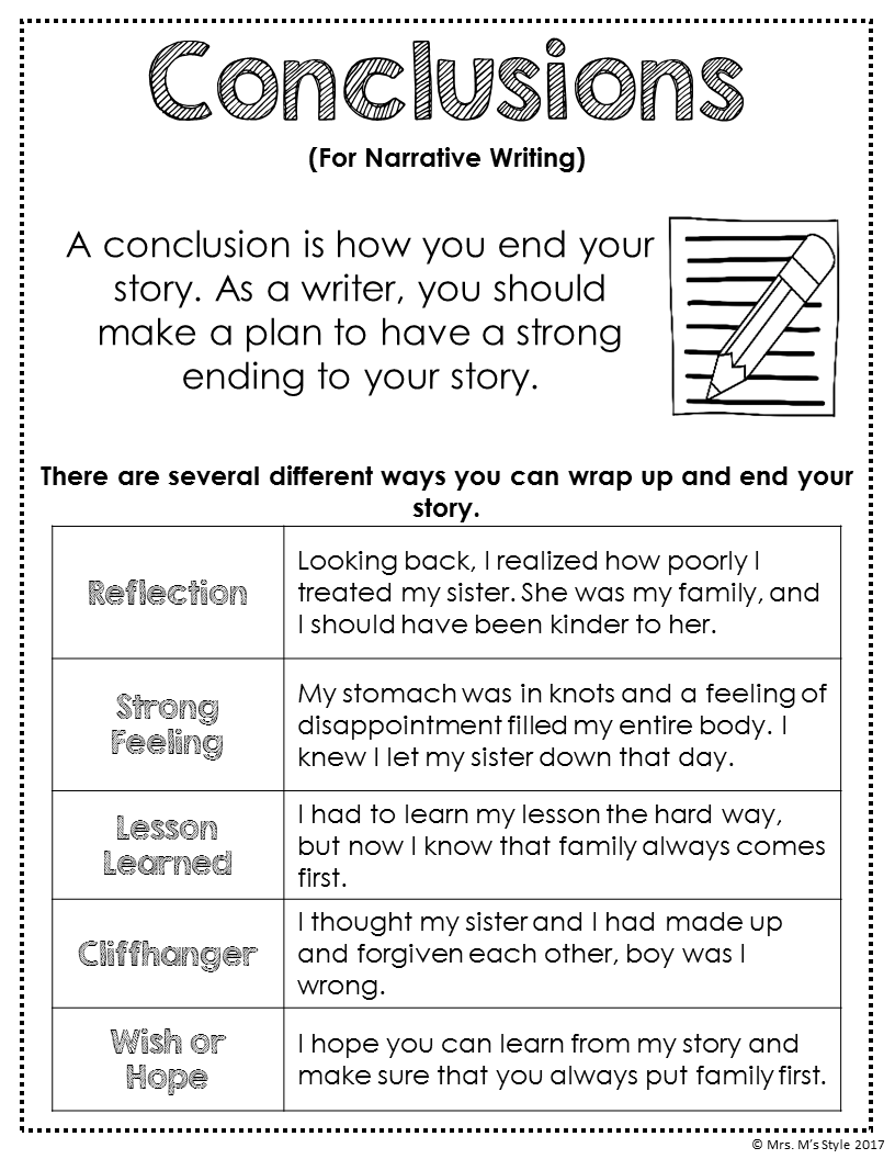 Writing Center Posters Writing Mini Lessons Essay Writing Skills Writing Instruction