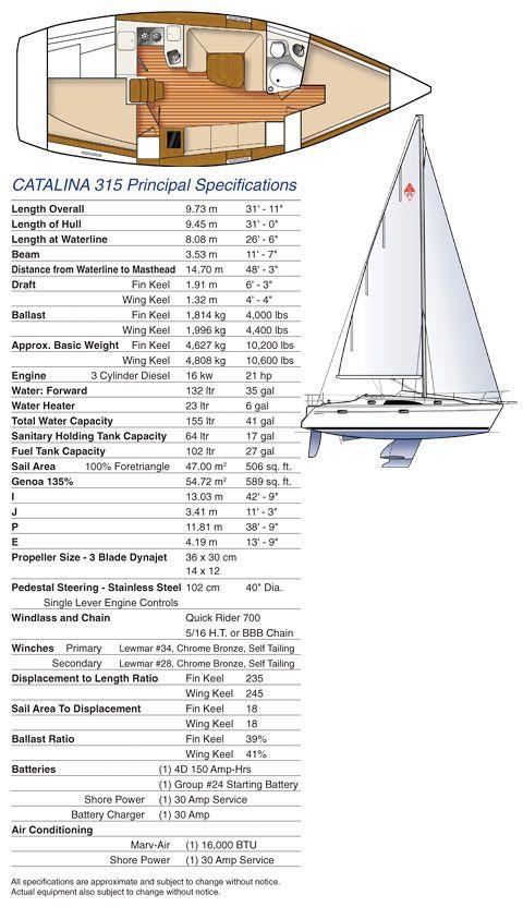 Catalina 315 Specs | Catalina Yachts | Life on water | Boats