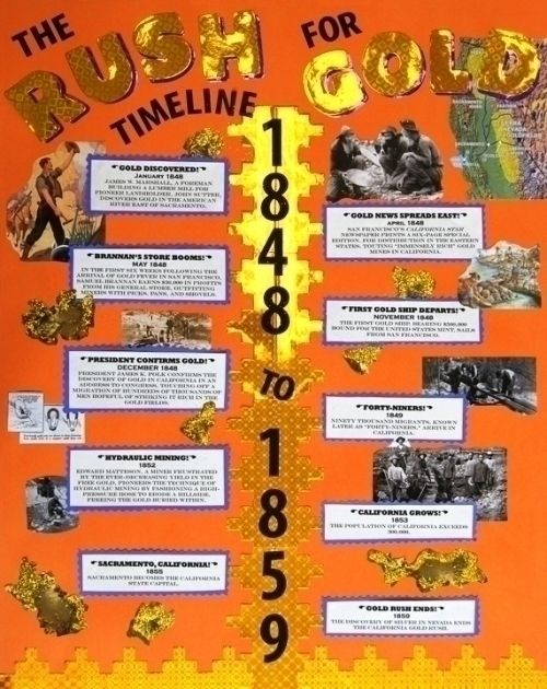 make a poster about gold rush social studies project american history poster ideas