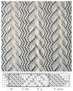 Photo of Knitting needles #laceknitting Lace knitting
