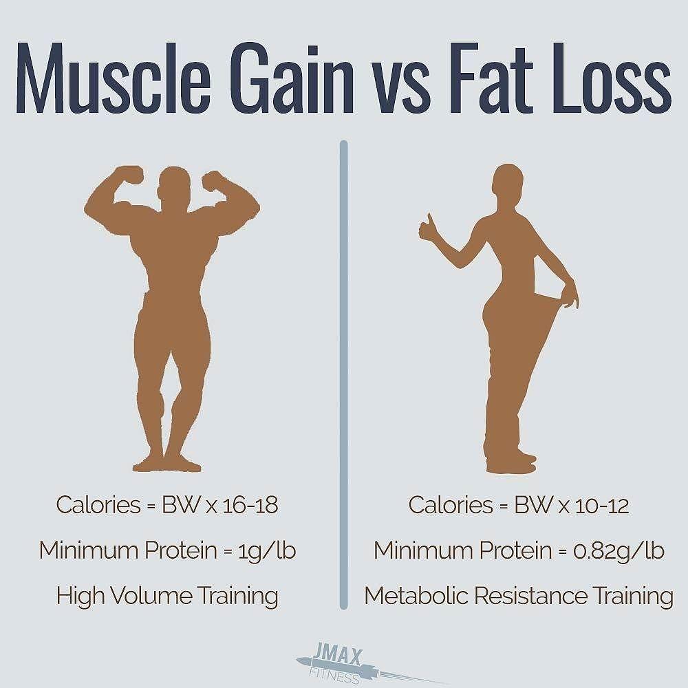 Slimquick weight loss supplements