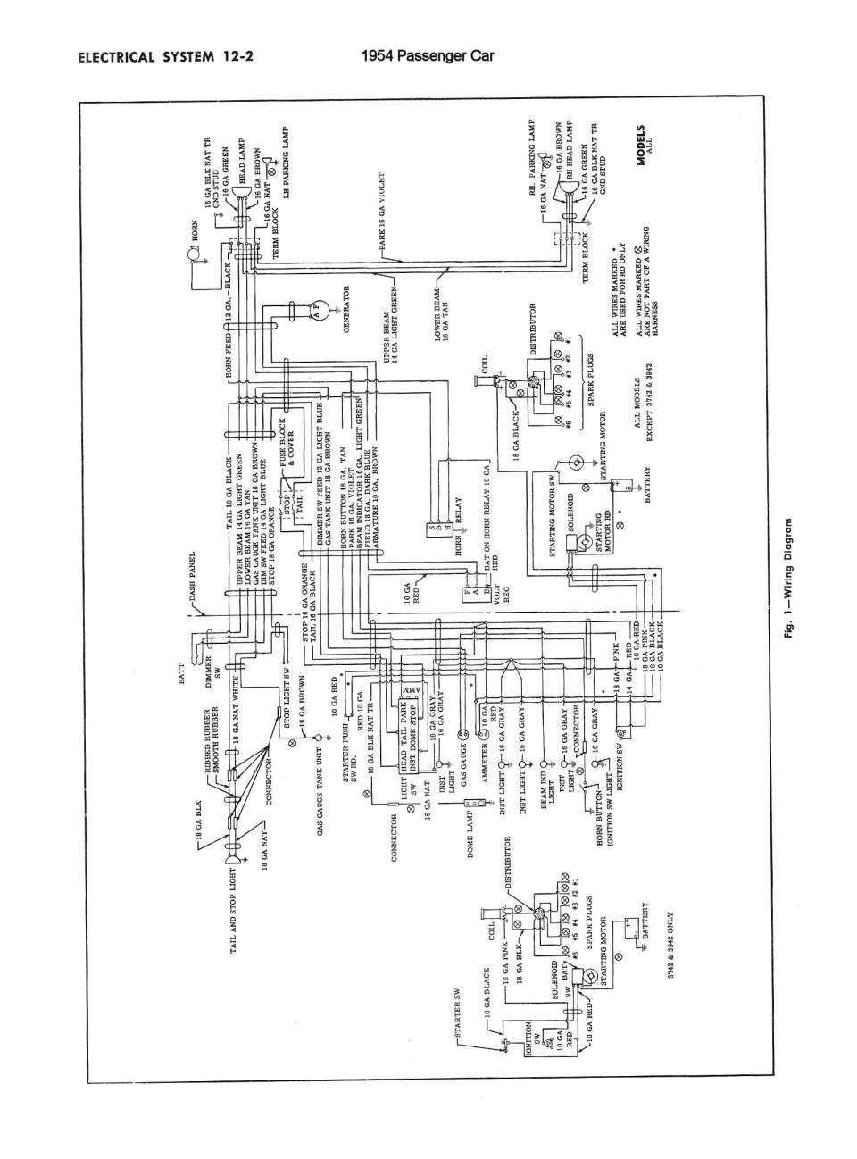 17 Gauges Wiring Diagram 1950 Chevy Car Car Diagram Wiringg Net Diagram Electrical Wiring Diagram Headlights