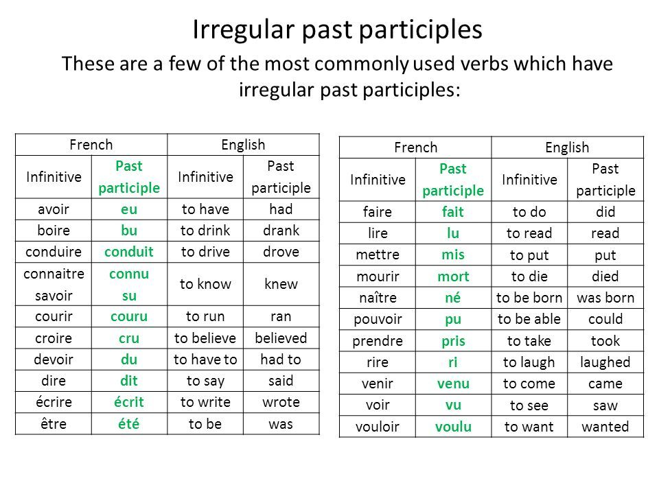 regular irregular past participles 50 most common irregular verbs tweet these are the most common fifty irregular verbs in the english language this does not include the auxiliary verbs do and have  past tense form: past participle: 1 say said said 2 make made made 3 go went gone 4 take took taken 5 come came come 6 see.