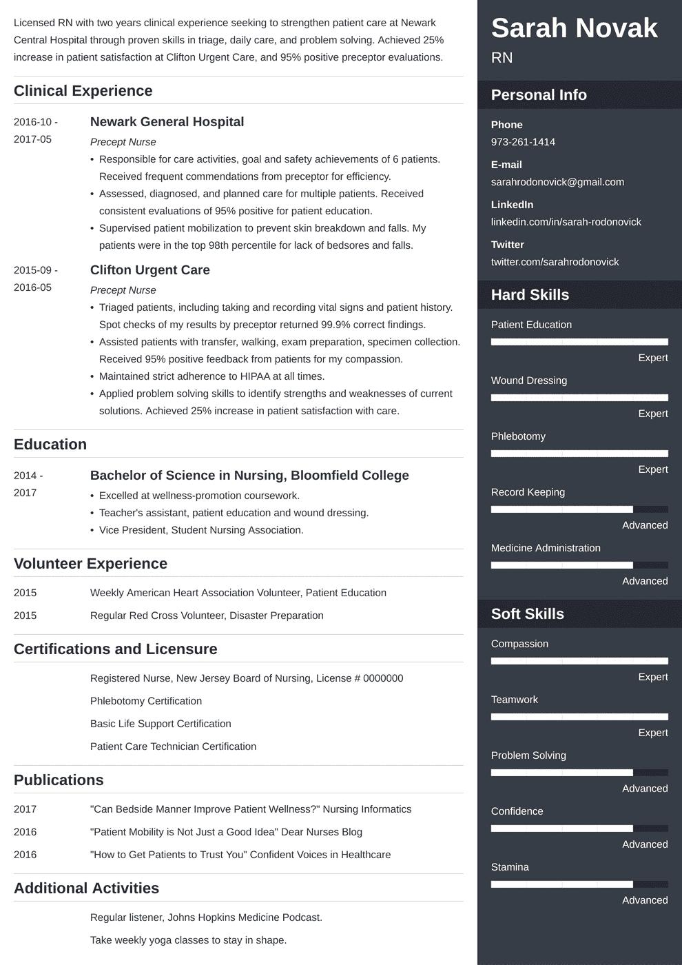 nursing student resume template enfold in 2020 Resume