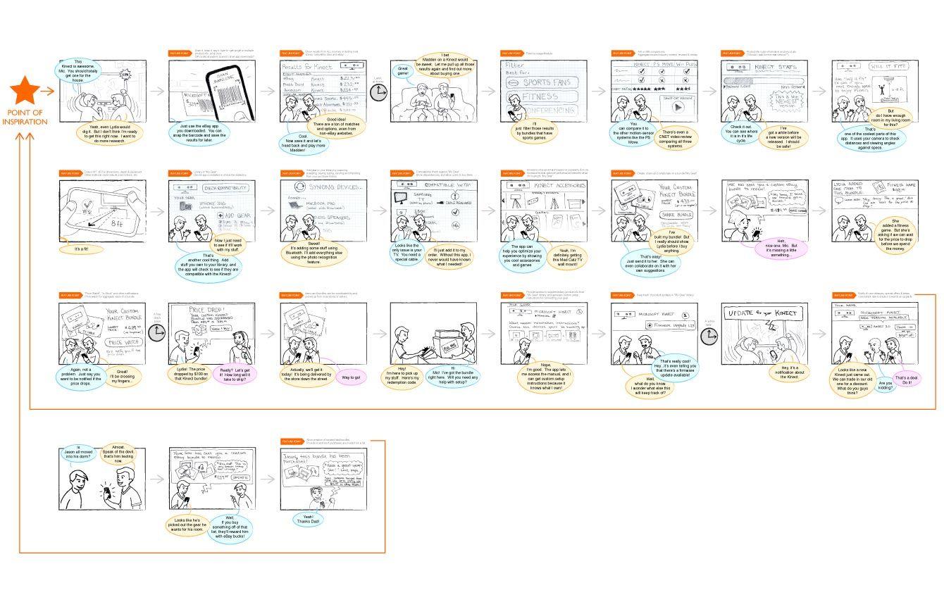 eBay Instant Sale App Storyboard by Krystal Higgins
