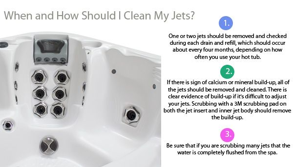 Ever Wonder How To Clean Your Jets Hot Tub Tips Tub Hot Jet