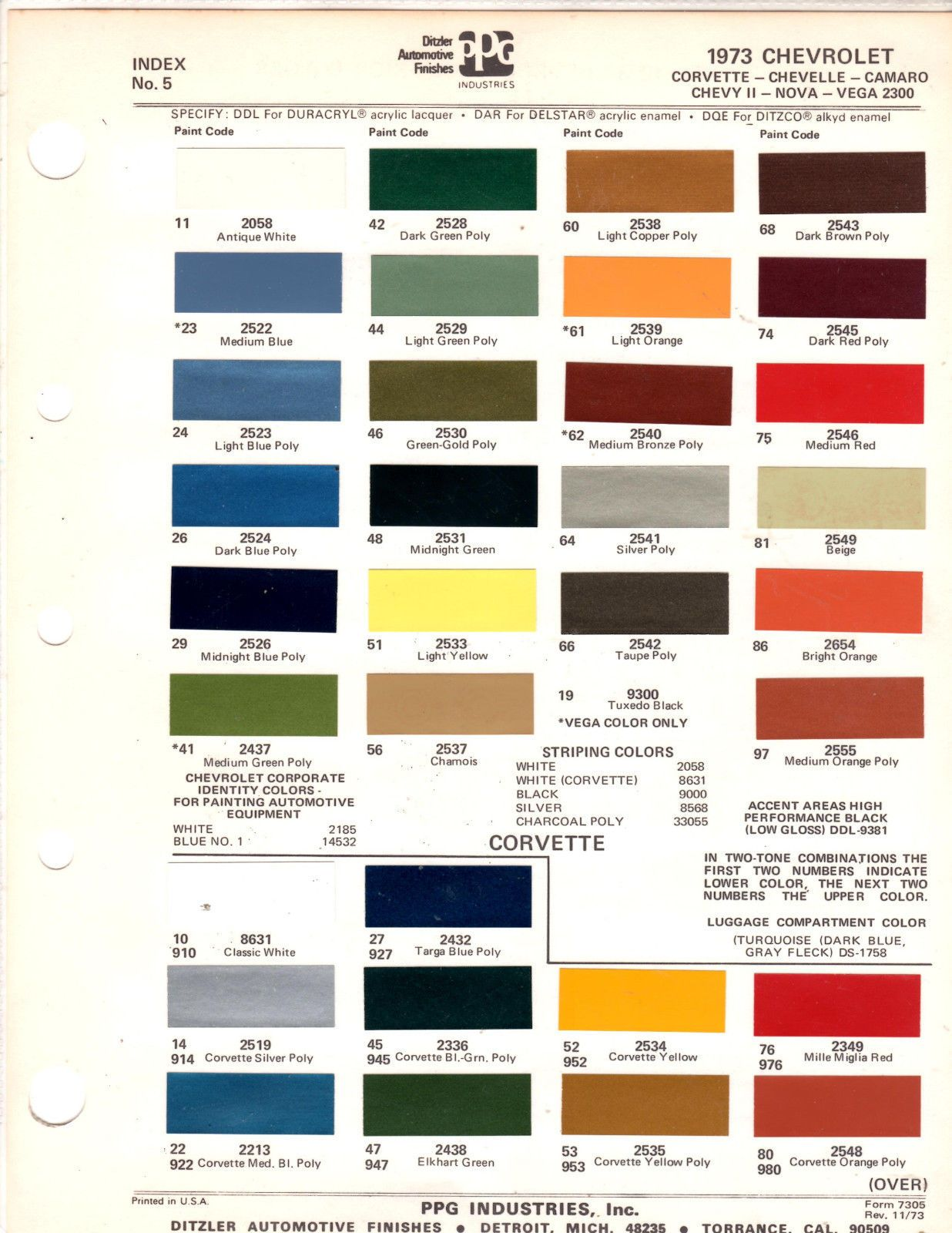 1973 chevrolet corvette camaro chevelle caprice impala color chart for car paint 1973 chevrolet camaro nvjuhfo Images