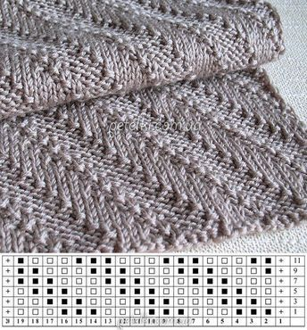 Wie man das Chevron Seed Stitch Pattern mit strickt #knittingpatterns