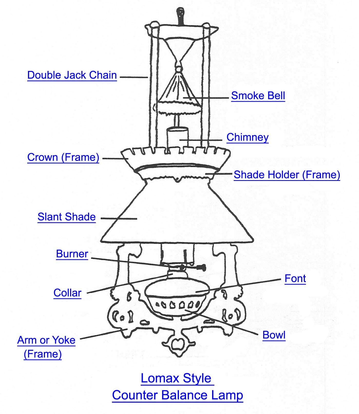 Ceiling Light Fixture Parts 146 Designs House In
