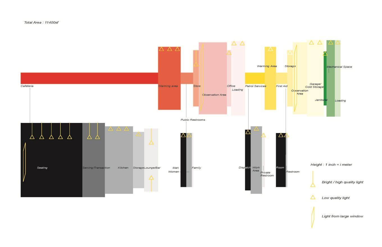 studio lighting diagram addressable fire alarm system wiring program d i a g r m s pinterest
