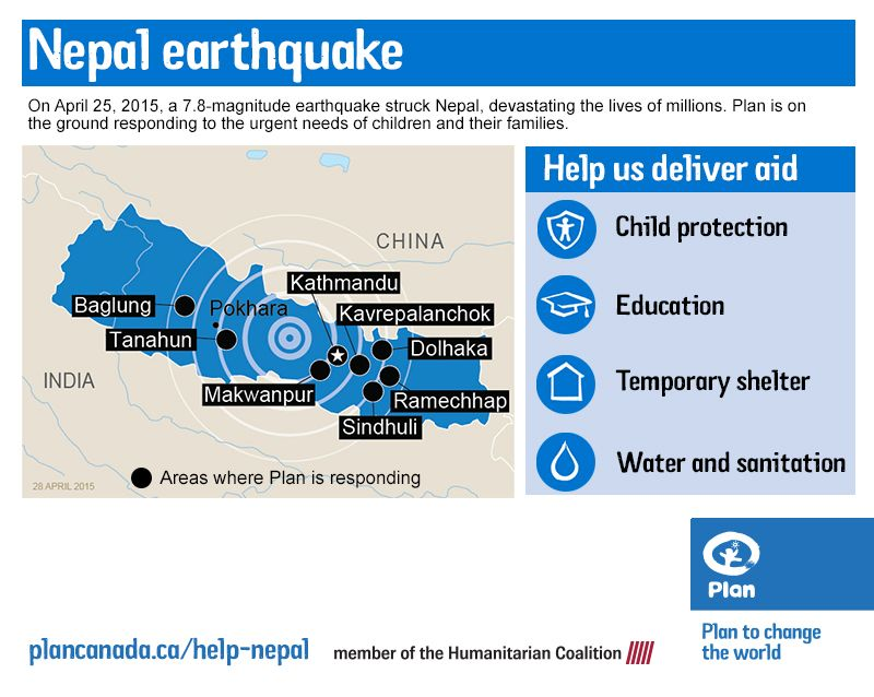 A 7 8 Magnitude Earthquake Struck Nepal On April 25 Destroying