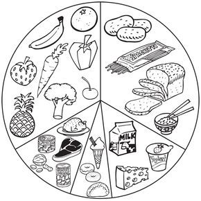 My Plate Coloring Page Anazhthsh Google Food Coloring Pages Food Coloring Coloring Pages