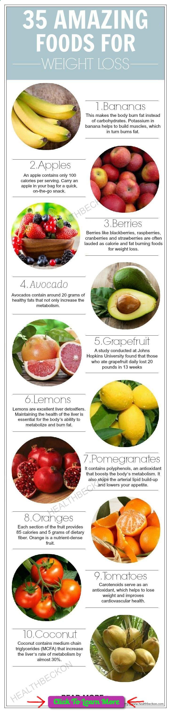 mlis detox weight loss