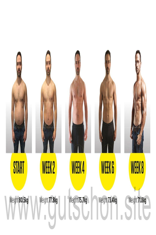 Reduzieren Sie das Essen, um Gewicht zu verlieren