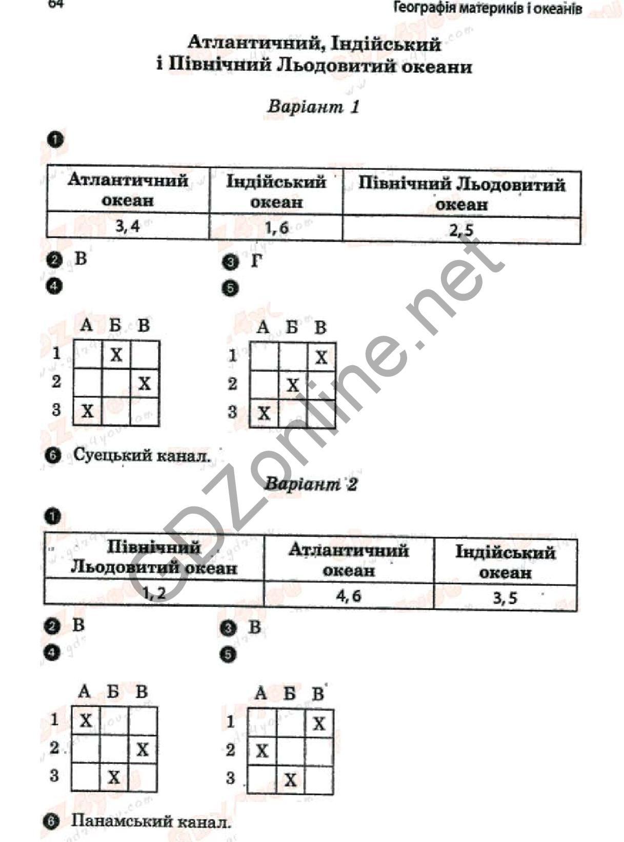 Математика 5 класс а.п.ершова ответы