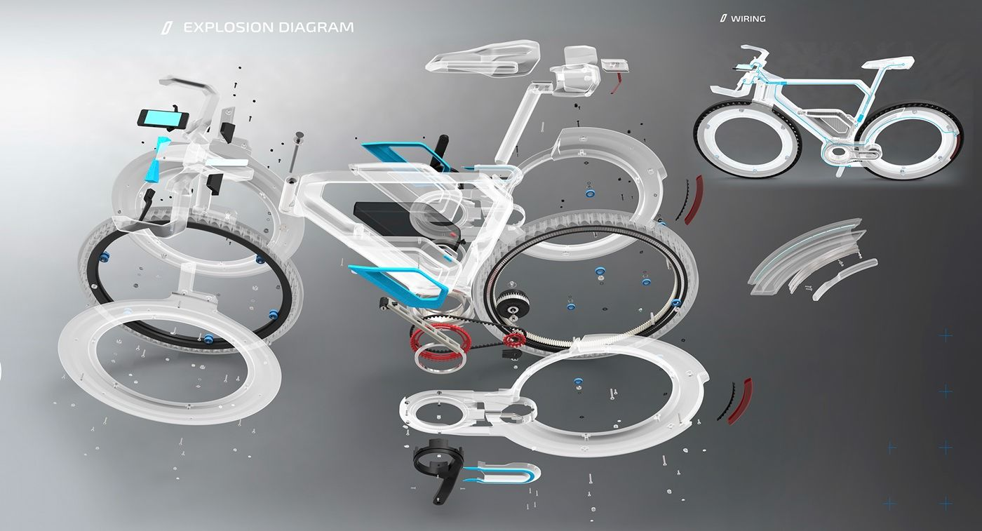 The E Bike 2025 Concept Is The Diploma Work Belarusian State