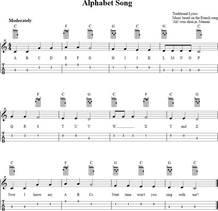 Alphabet Song Ukulele Tab Ukulele In 2018 Pinterest Ukulele