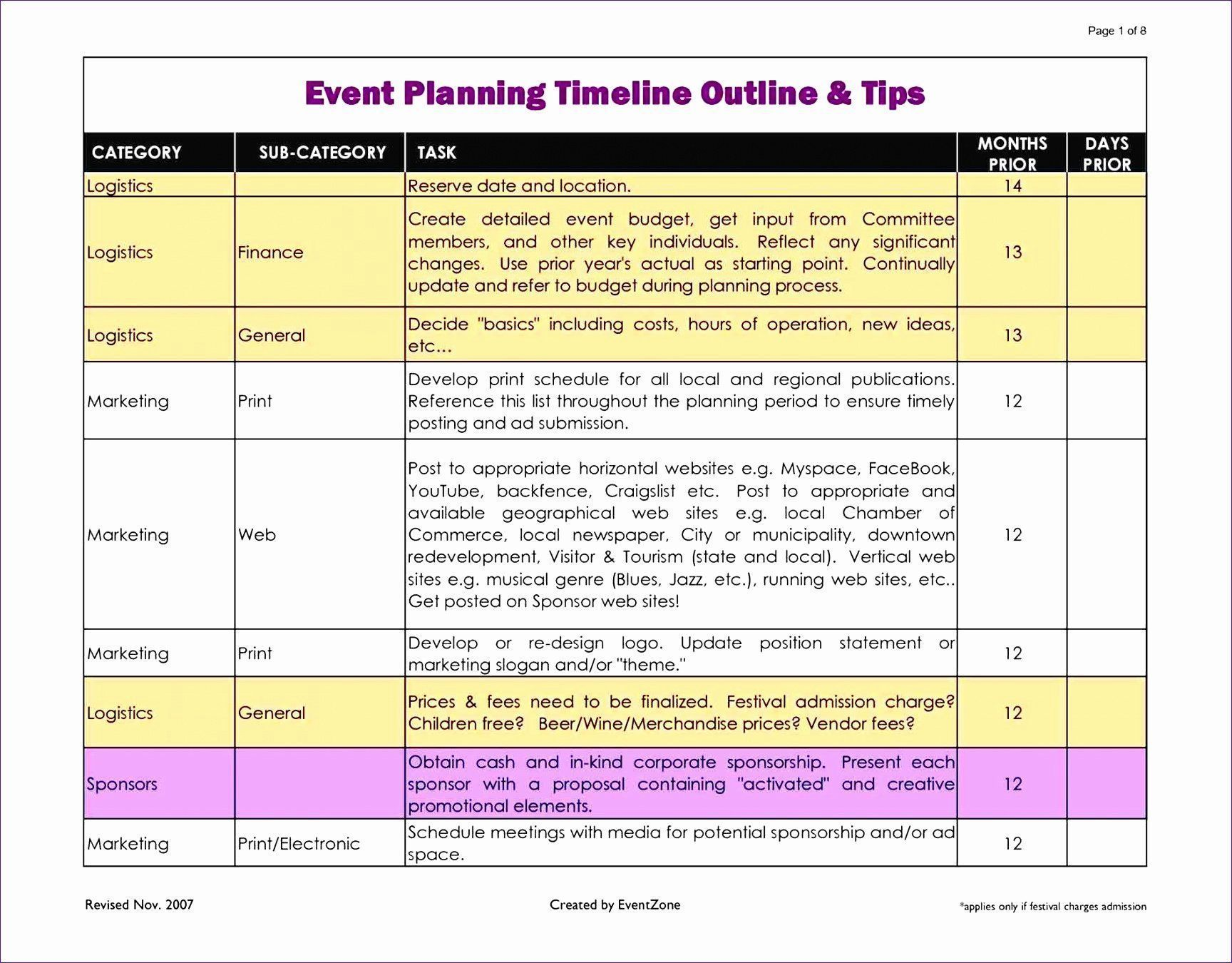 event planning timeline template unique 10 capacity in ex 2020 budget checklist templates fundraising