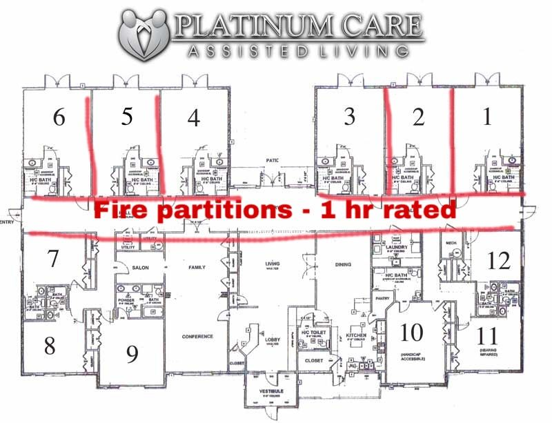 Fire Partitions Are Needed In Walls Separating Dwelling Units And Corridor Walls Design Basics Words Partition