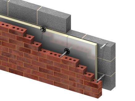 wall ties and insulation inside a cavity Exterior wall coatings