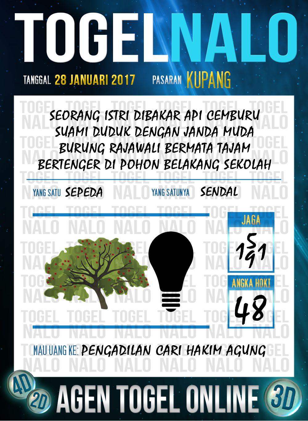 Acak Kodal 2d Togel Wap Online Live Draw 4d Togelnalo Kupang 28 Januari 2017 28 Januari 16 September September