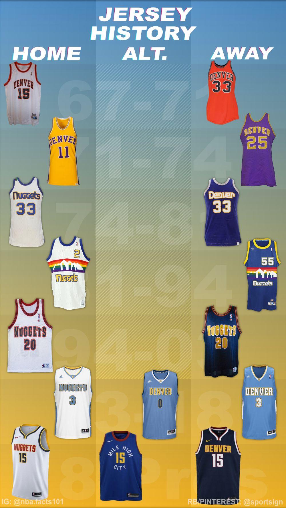 History of the NBA Basketball Denver Nuggets Jerseys