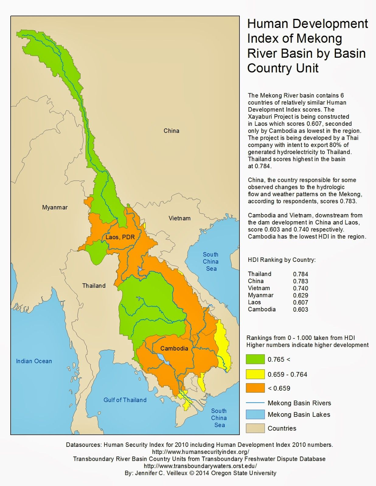 Mekong Basin Human Development Index And Human Security Index