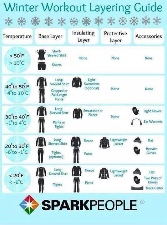 what to wear for outdoor run