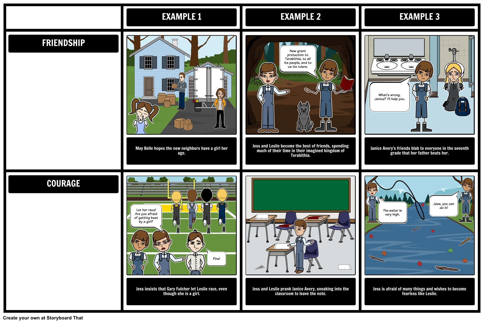 Themes symbols and motifs come alive when you use a storyboard in themes symbols and motifs come alive when you use a storyboard in this biocorpaavc Image collections