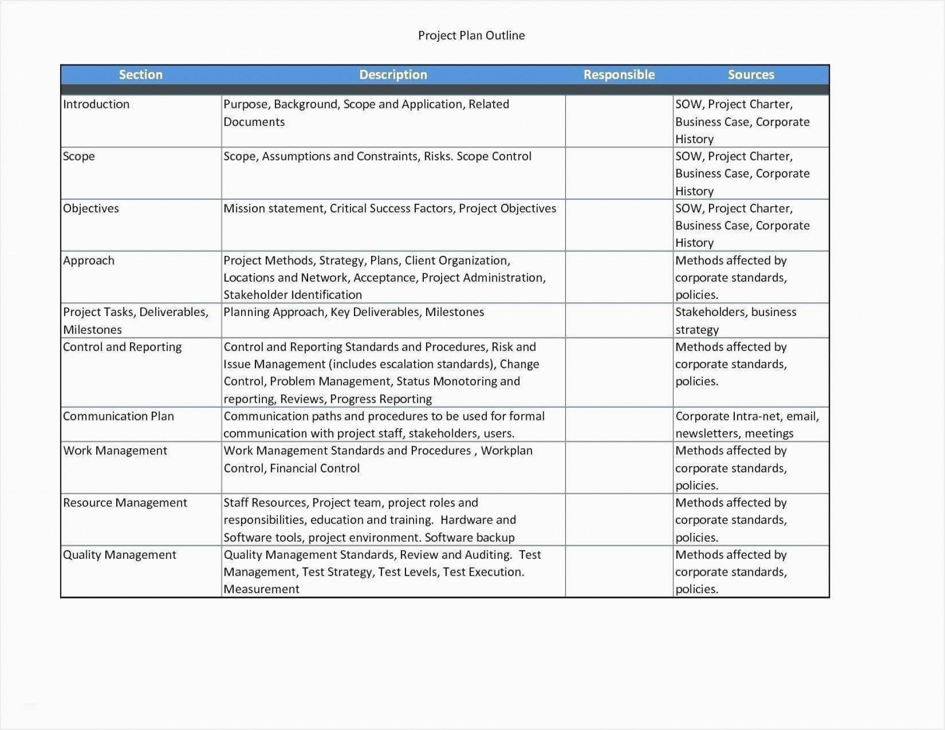 018 Project Charter Template Ppt Remarkable Ideas Sample