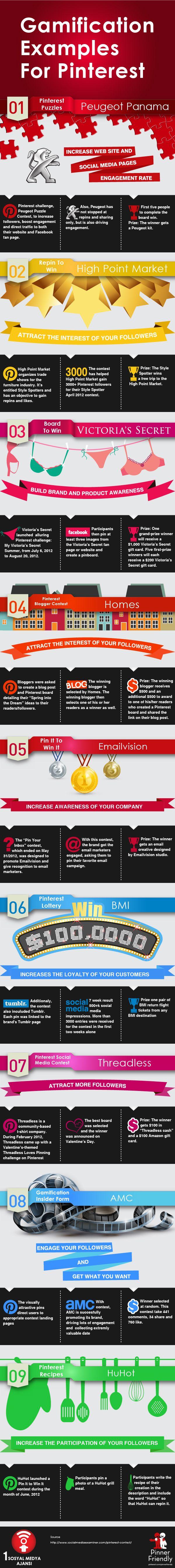 Ejemplos de gamificación en Pinterest. #Infografía en inglés. Nombre original: Gamification Examples for Pinterest