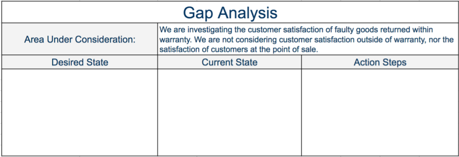 Gap Analysis Step   Marketing Plans    Program