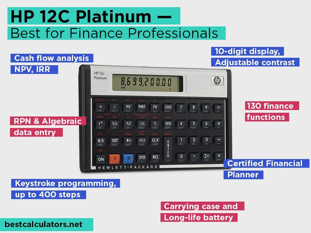 Best Financial Calculators .