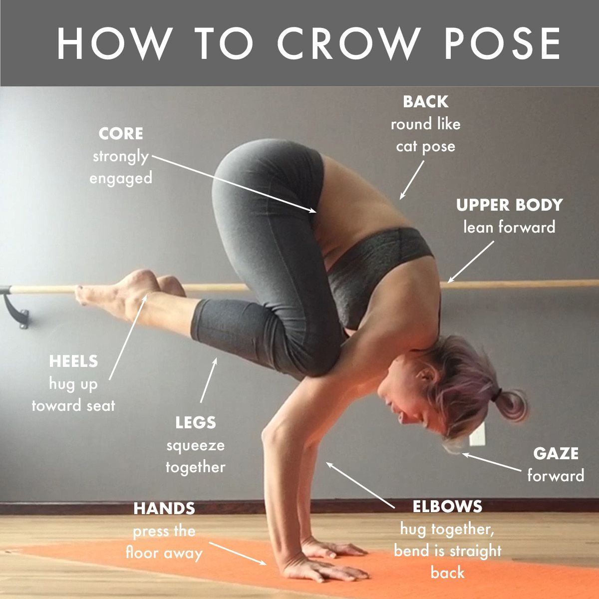 How to Crow Pose   Crow pose, Poses, Yoga positions