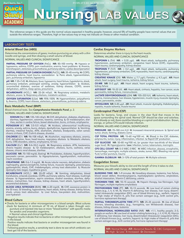 NURSING LAB VALUES Handy 6 page laminated reference to the most - normal lab values chart template