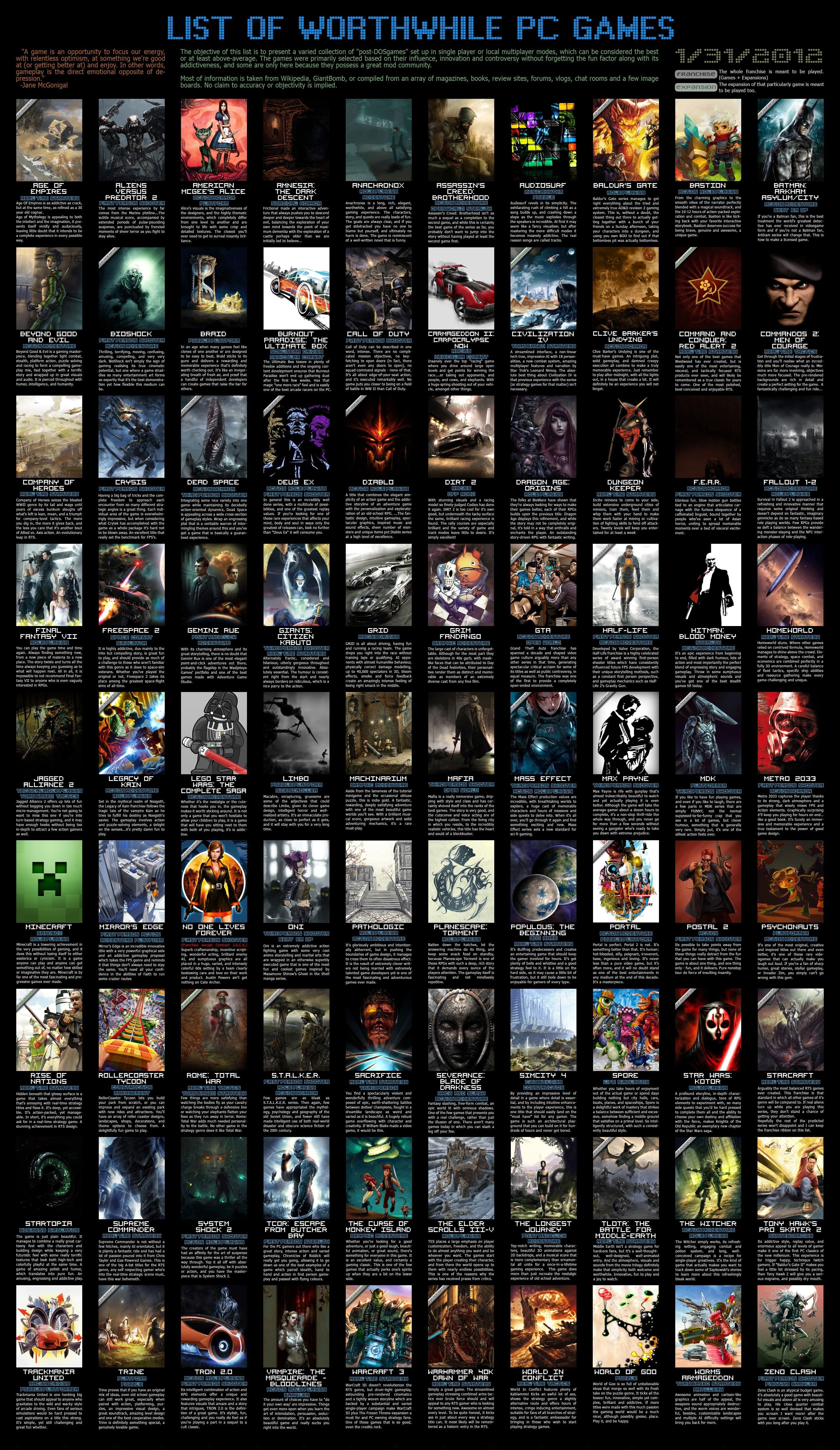 Pc Games Case Lot Assorted Title Pc Game Poster Collage With Black Background Digital Art Video Games Half Life Max P Gaming Pc The Witcher Black Backgrounds