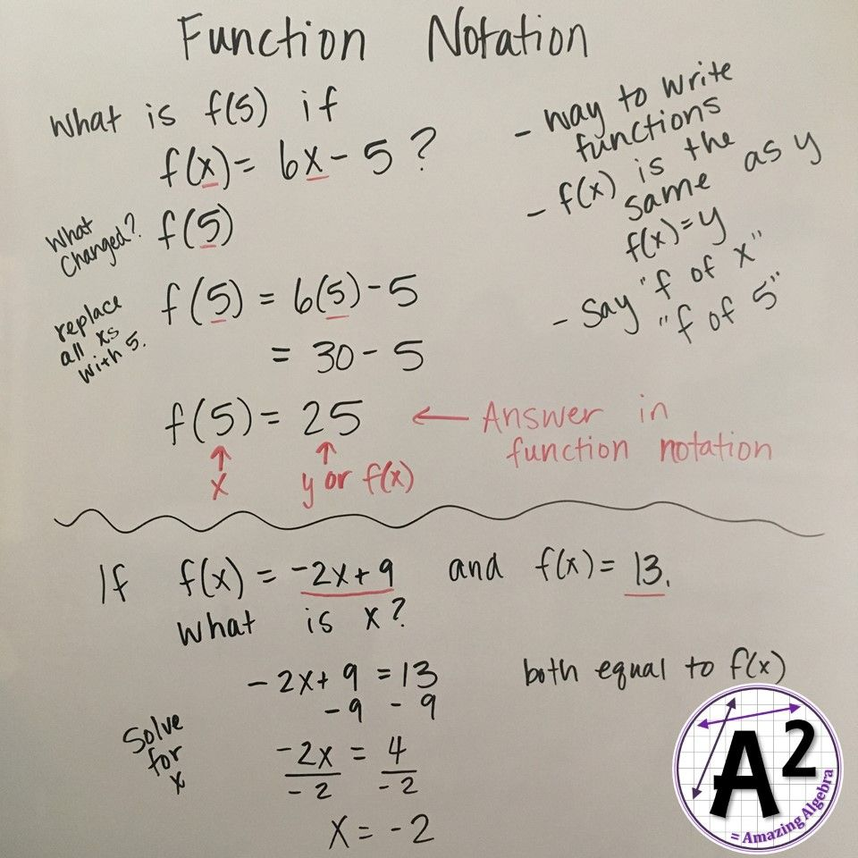 Function Notation For Students Is Strange At First But Gets Easier After A Couple Problems Make Sure To Put The F 5 Right Under Notations Algebra 1 Algebra