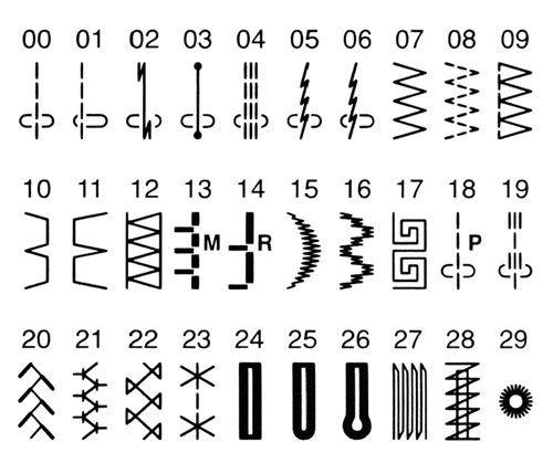Šijací stroj elektronický, 30 programov, 60 šijacích