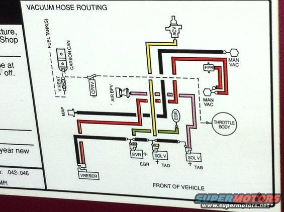 1992 ford f-150 vacuum hose diagram | quick vacuum line question - ford  truck…
