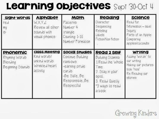 weekly learning objectives Kinder - Planning - Formats Pinterest