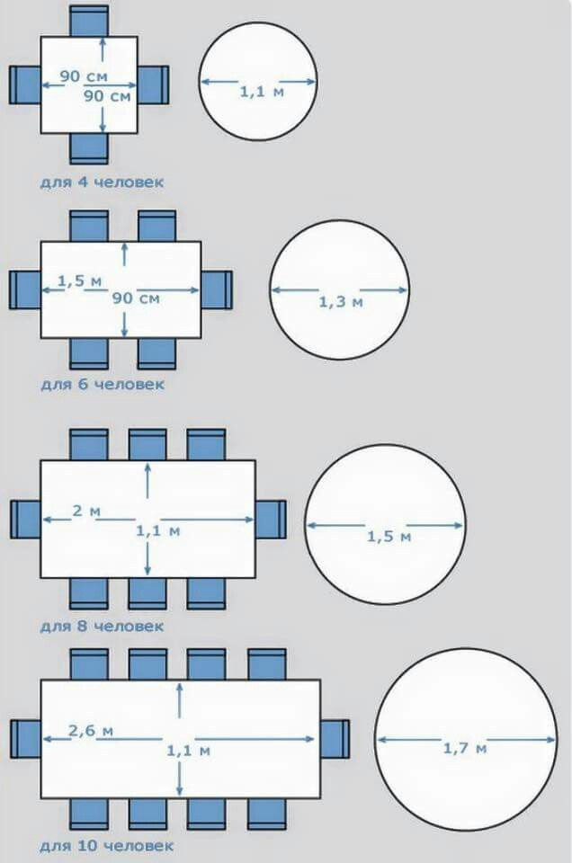 Dining Table For 10 Dimensions: Cheat Sheets Cheat Sheets, Kitchen Layouts  And,Interior