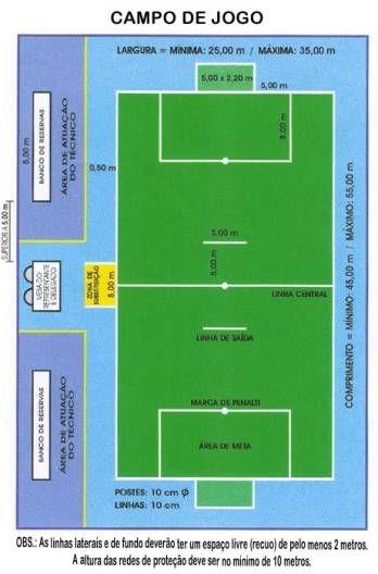 Campos Quadras Society Teles Grass Construcao De Campos De